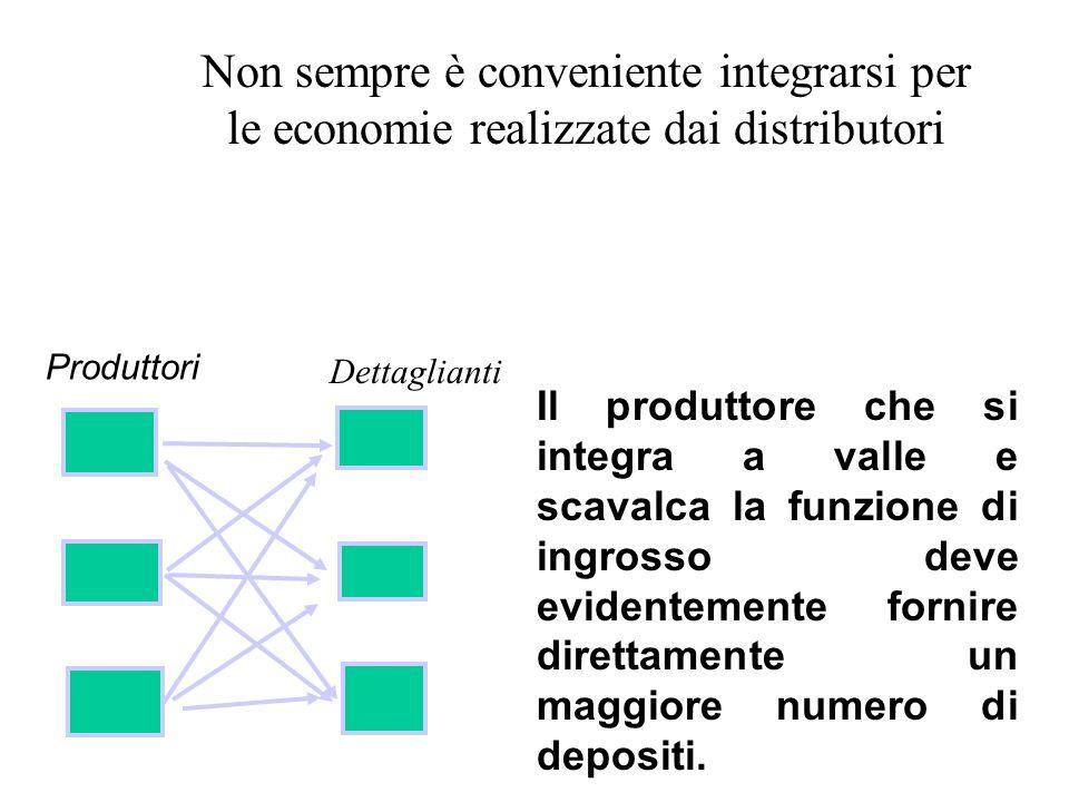 Non sempre è conveniente integrarsi per le economie realizzate dai distributori