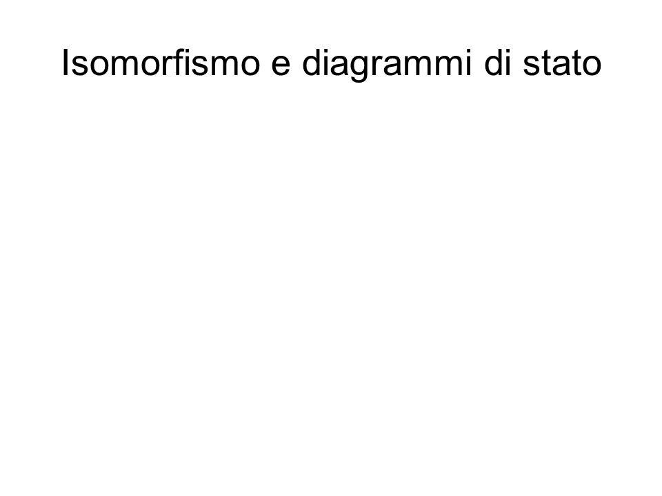 Isomorfismo e diagrammi di stato
