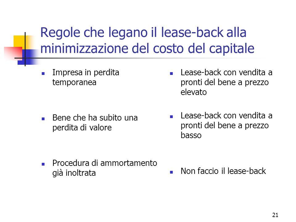 Regole che legano il lease-back alla minimizzazione del costo del capitale