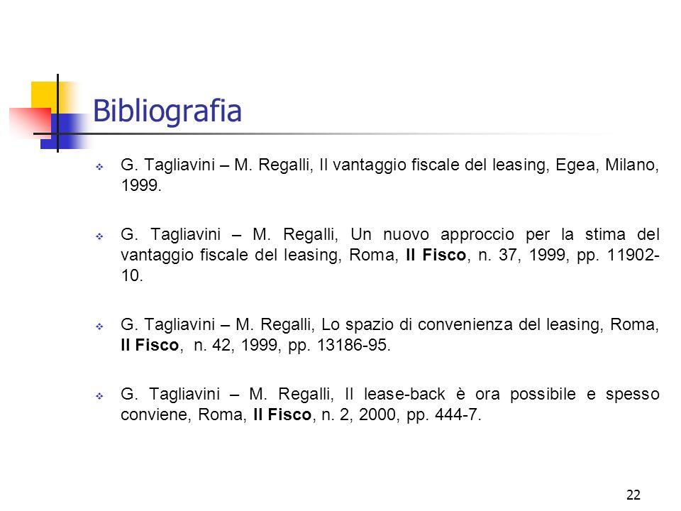 Bibliografia G. Tagliavini – M. Regalli, Il vantaggio fiscale del leasing, Egea, Milano, 1999.
