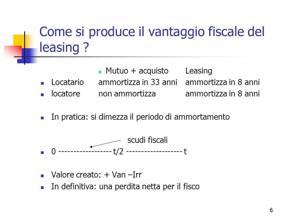 Come si produce il vantaggio fiscale del leasing