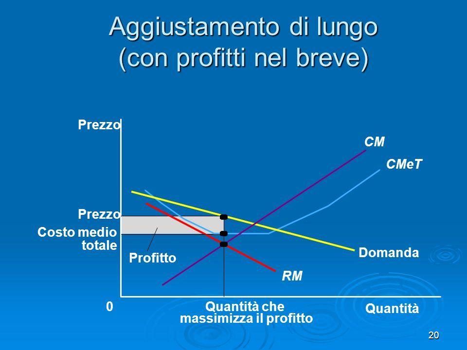 Aggiustamento di lungo (con profitti nel breve)