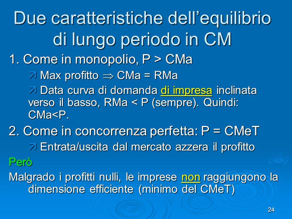Due caratteristiche dell'equilibrio di lungo periodo in CM