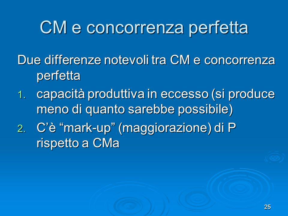 CM e concorrenza perfetta