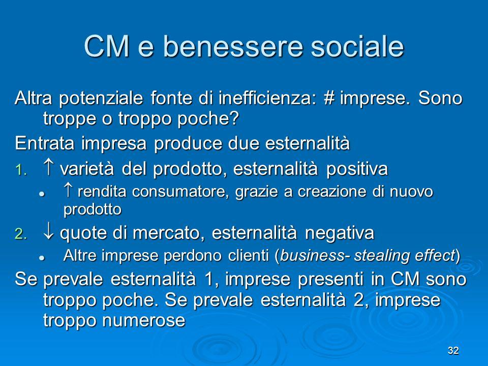 CM e benessere sociale Altra potenziale fonte di inefficienza: # imprese. Sono troppe o troppo poche