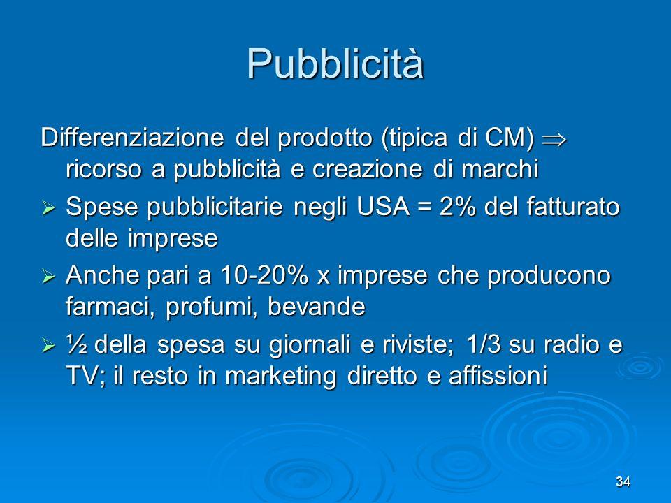Pubblicità Differenziazione del prodotto (tipica di CM)  ricorso a pubblicità e creazione di marchi.