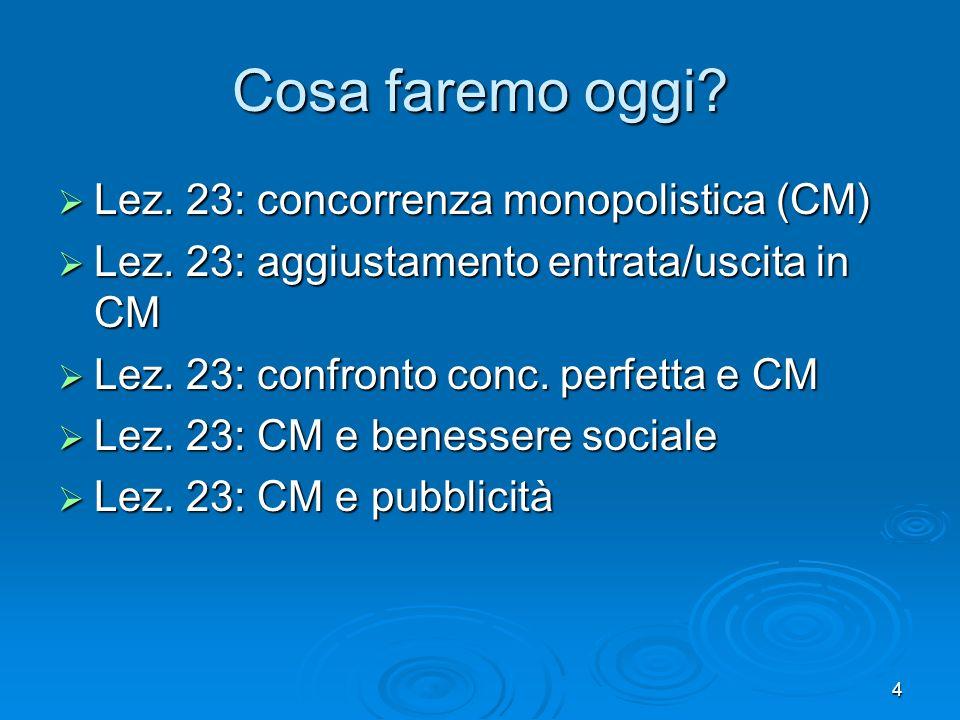 Cosa faremo oggi Lez. 23: concorrenza monopolistica (CM)