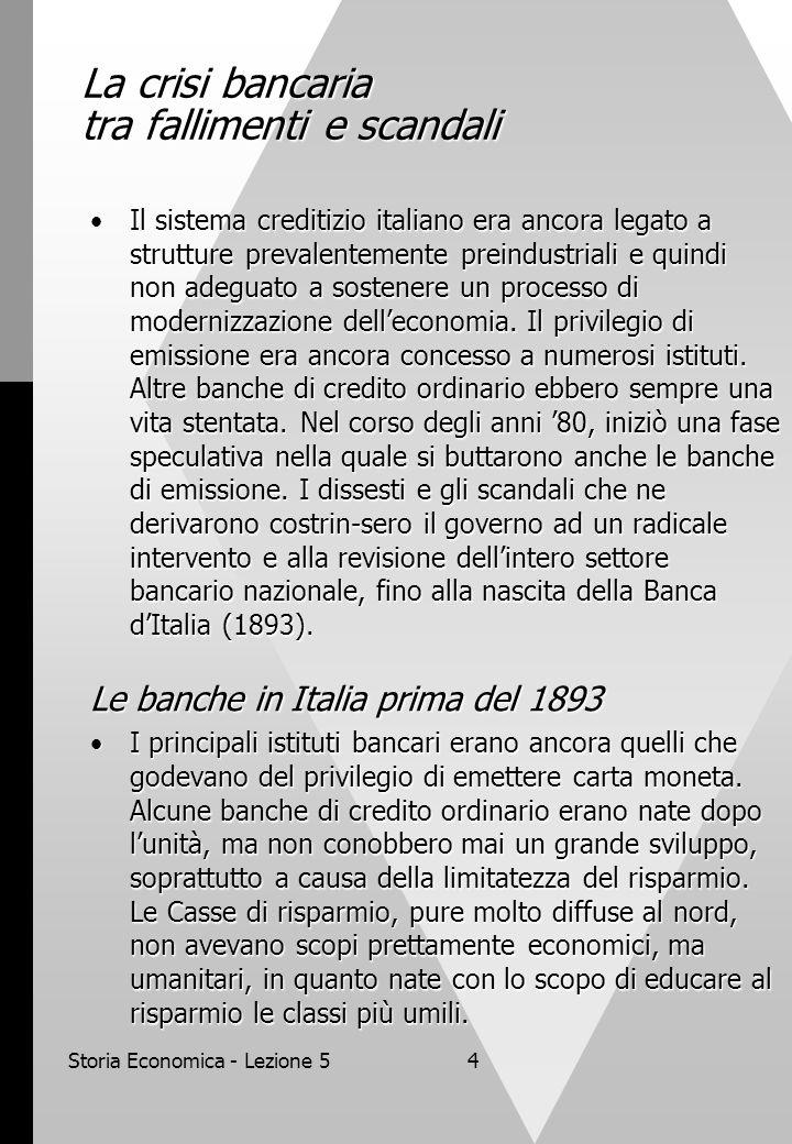 La crisi bancaria tra fallimenti e scandali