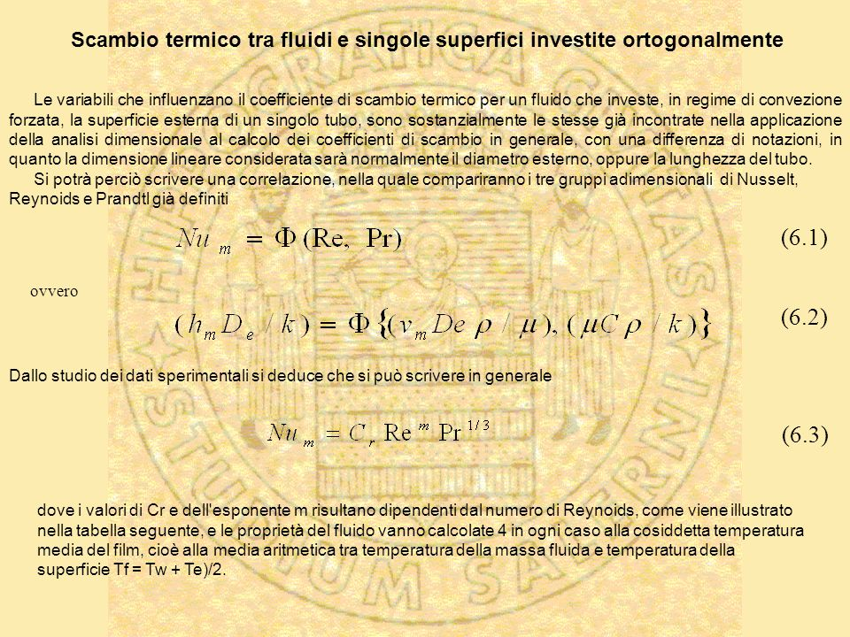 Scambio termico tra fluidi e singole superfici investite ortogonalmente