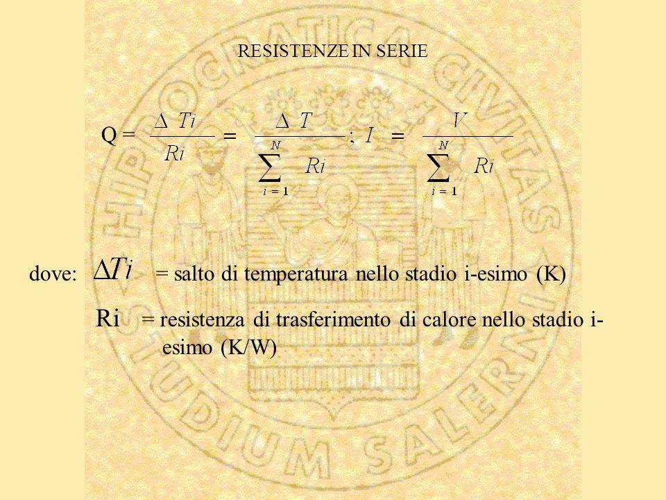 dove: = salto di temperatura nello stadio i-esimo (K)