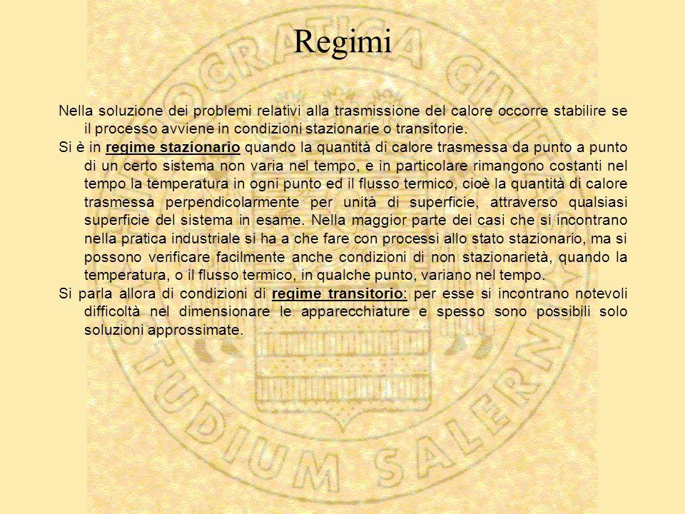 Regimi