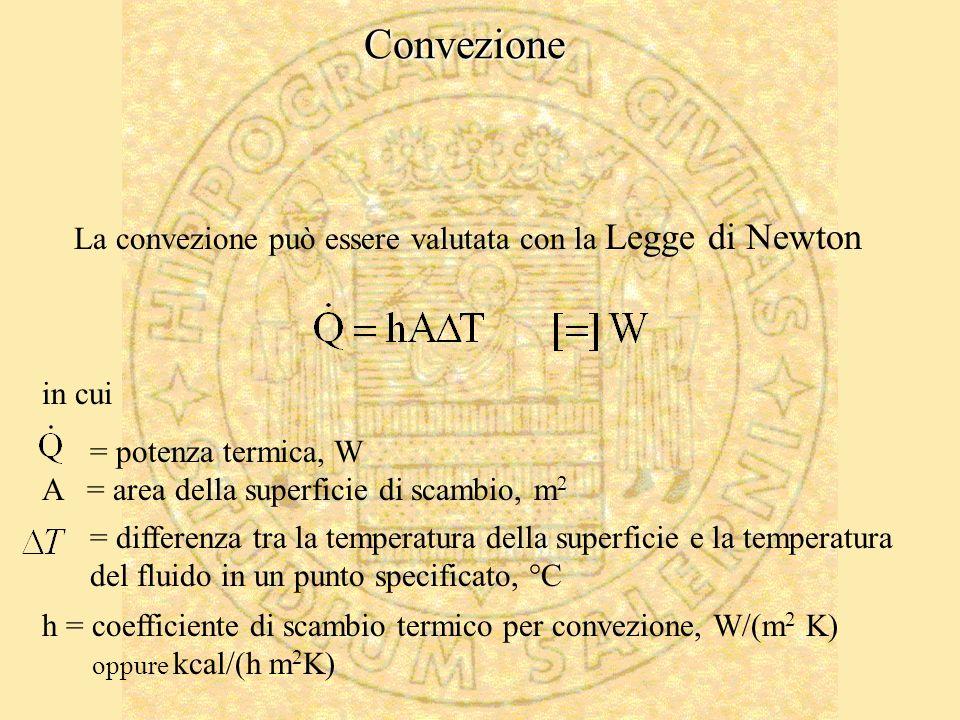 Convezione La convezione può essere valutata con la Legge di Newton