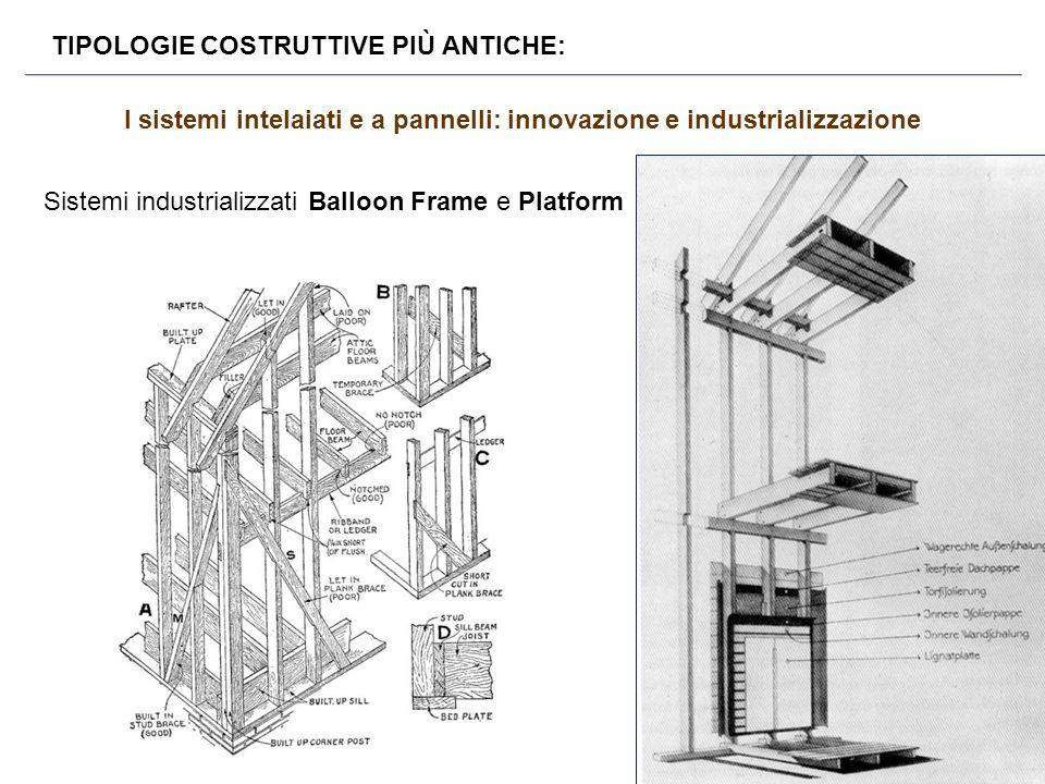 I sistemi intelaiati e a pannelli: innovazione e industrializzazione