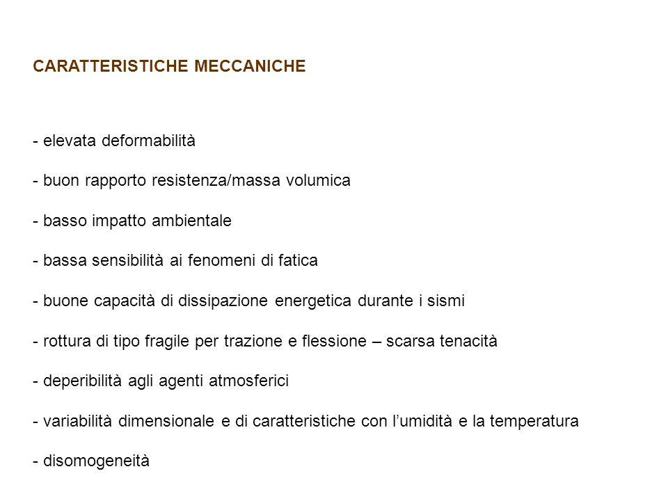 CARATTERISTICHE MECCANICHE