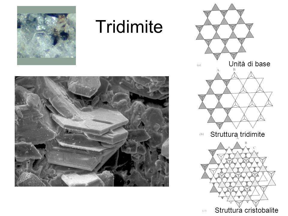 Tridimite Unità di base Struttura tridimite Struttura cristobalite