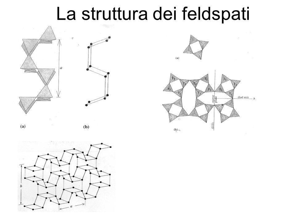 La struttura dei feldspati