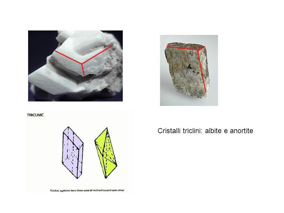 Cristalli triclini: albite e anortite