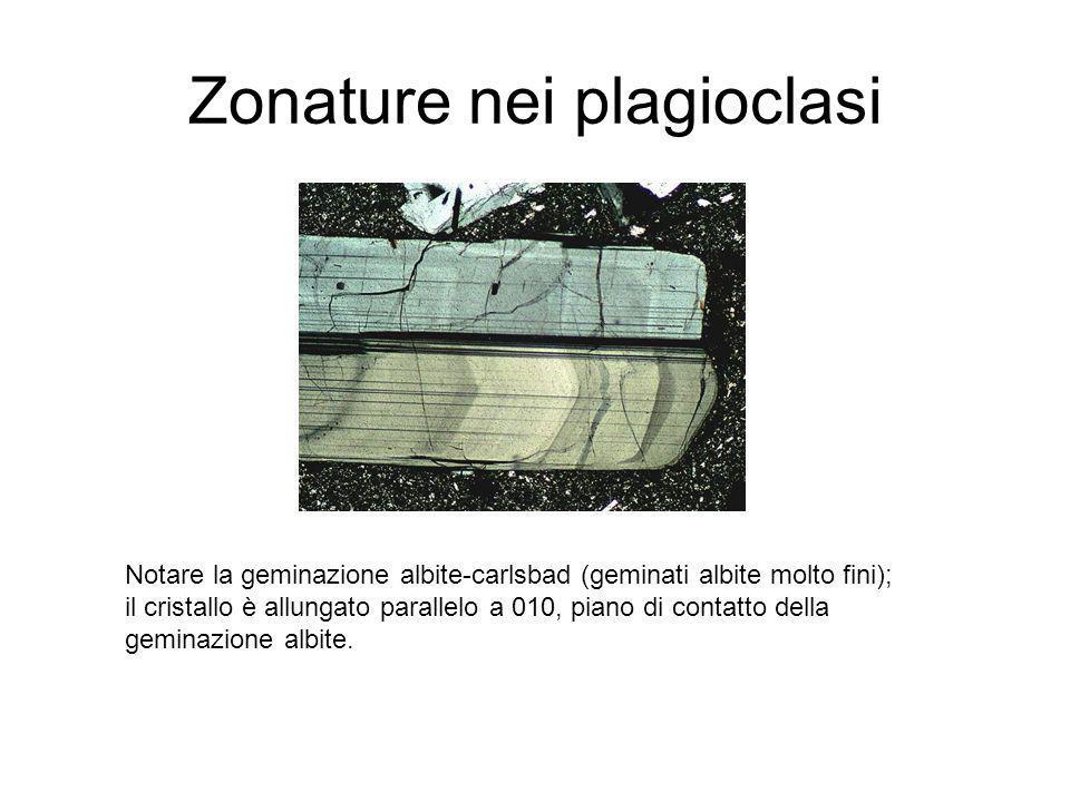 Zonature nei plagioclasi