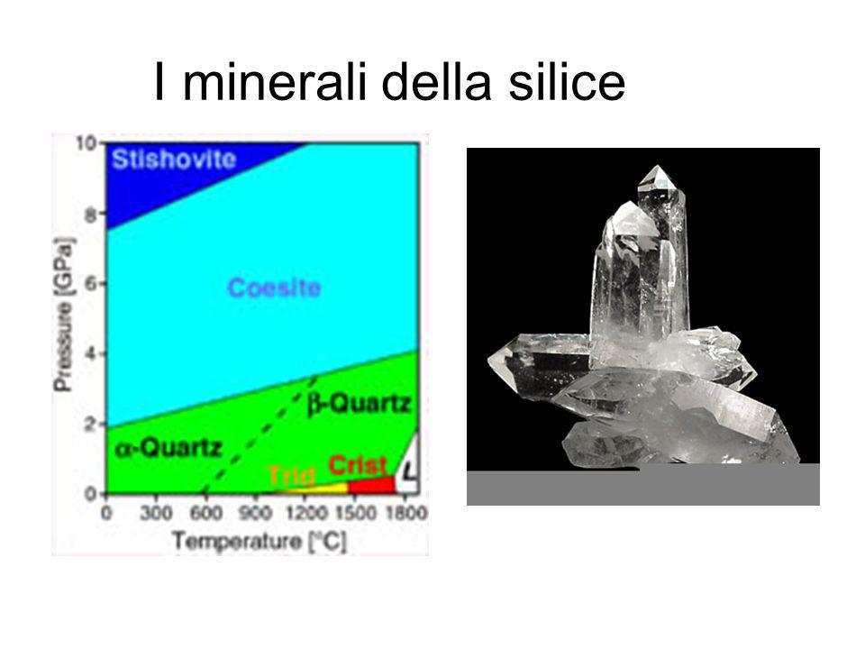 I minerali della silice