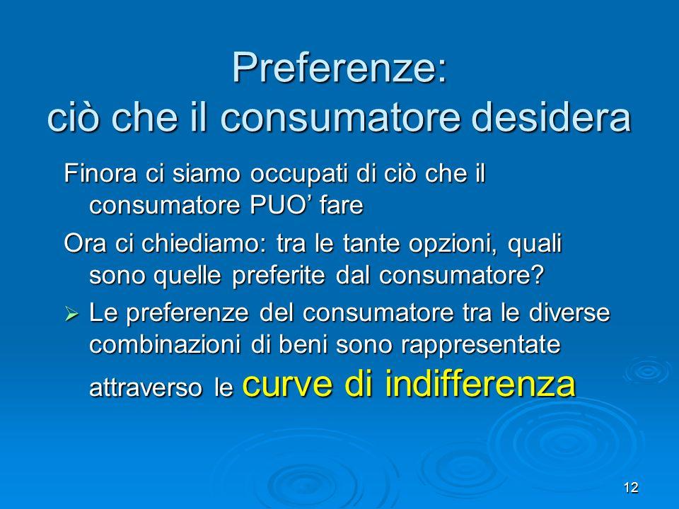 Preferenze: ciò che il consumatore desidera