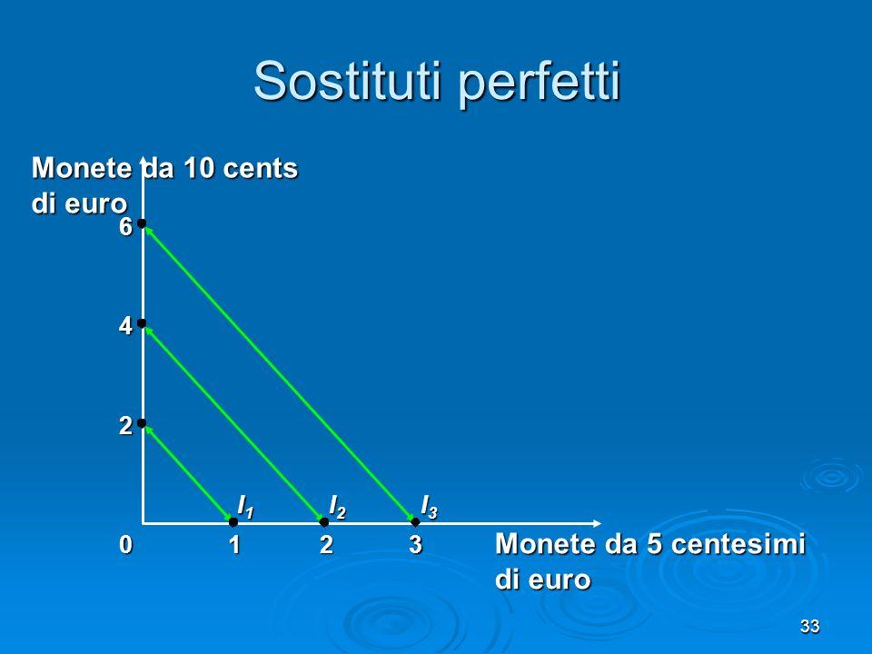 Sostituti perfetti Monete da 10 cents Monete da 5 centesimi di euro 1