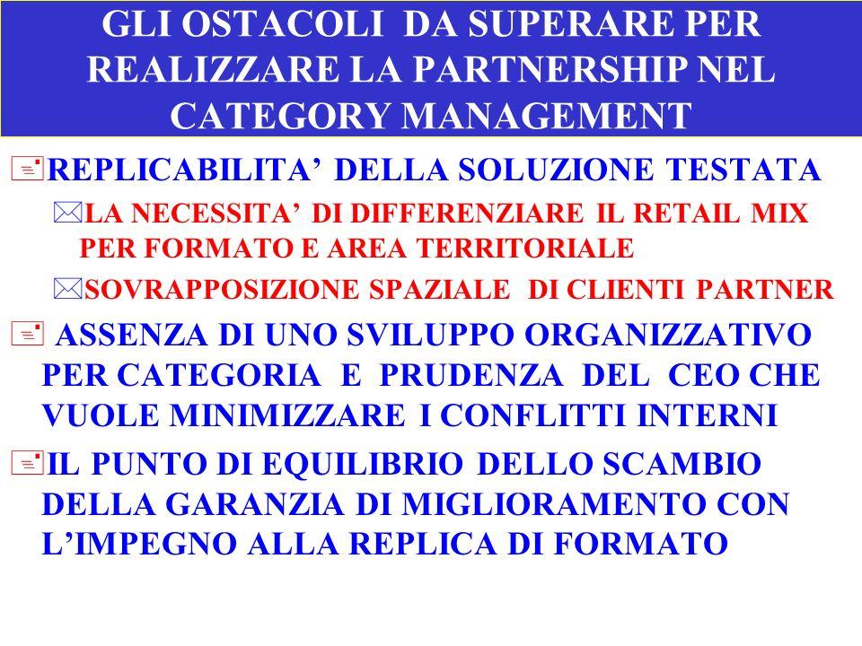 GLI OSTACOLI DA SUPERARE PER REALIZZARE LA PARTNERSHIP NEL CATEGORY MANAGEMENT