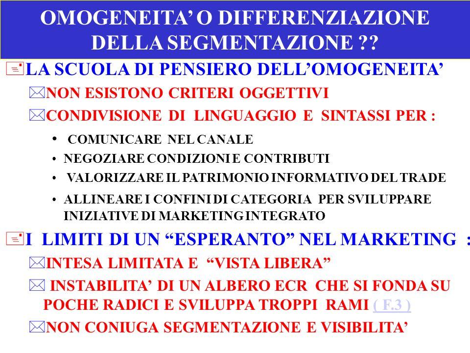 OMOGENEITA' O DIFFERENZIAZIONE DELLA SEGMENTAZIONE