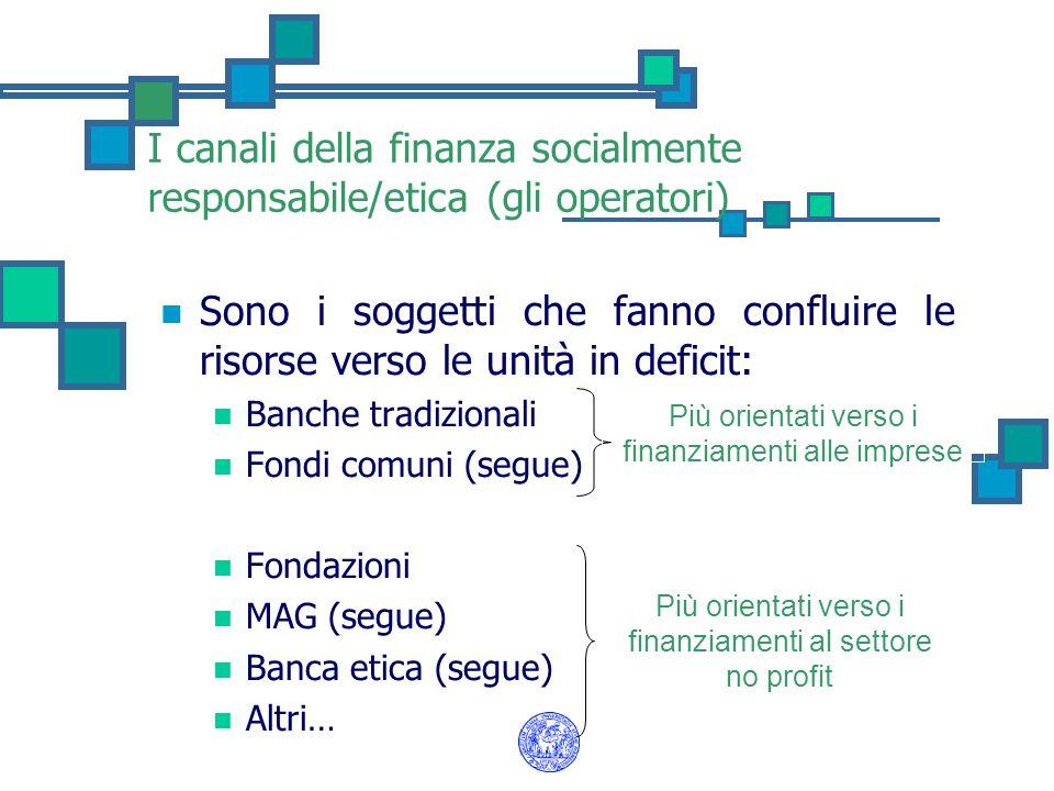 I canali della finanza socialmente responsabile/etica (gli operatori)