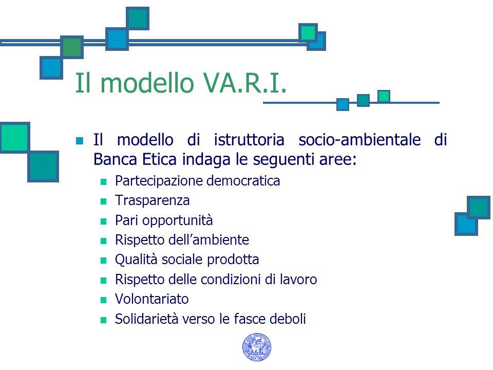 Il modello VA.R.I. Il modello di istruttoria socio-ambientale di Banca Etica indaga le seguenti aree: