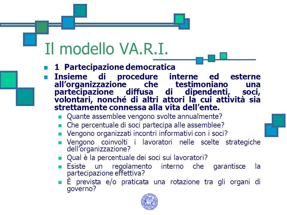 Il modello VA.R.I. 1 Partecipazione democratica