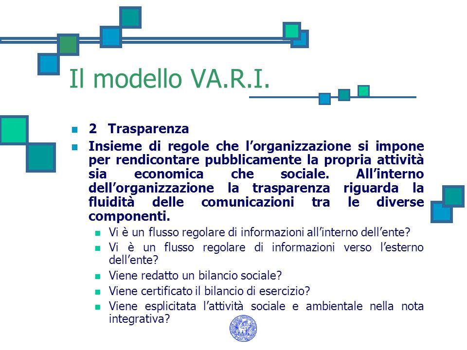 Il modello VA.R.I. 2 Trasparenza