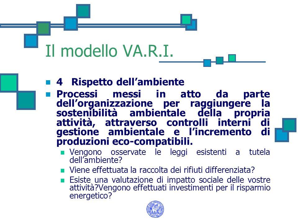 Il modello VA.R.I. 4 Rispetto dell'ambiente