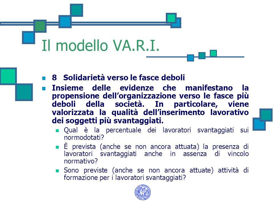 Il modello VA.R.I. 8 Solidarietà verso le fasce deboli