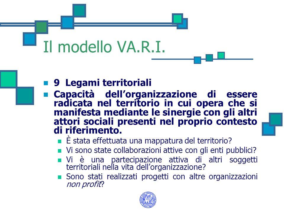 Il modello VA.R.I. 9 Legami territoriali