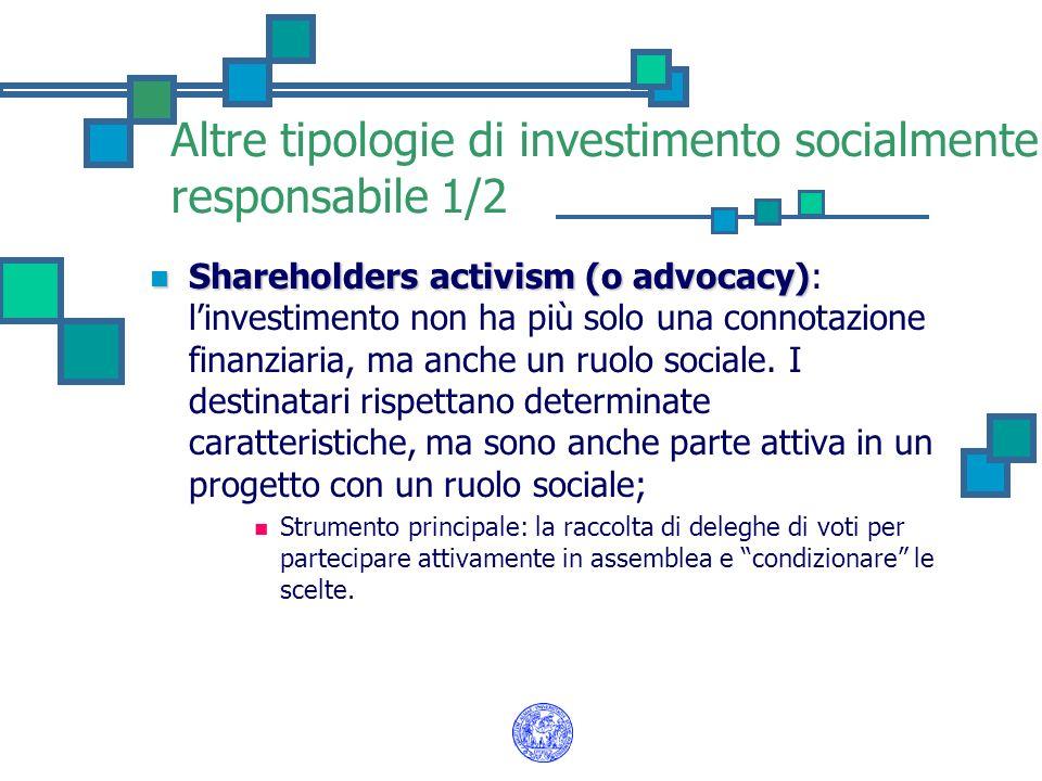 Altre tipologie di investimento socialmente responsabile 1/2