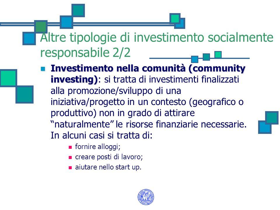 Altre tipologie di investimento socialmente responsabile 2/2