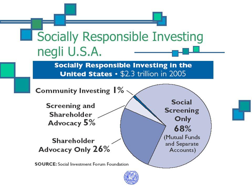 Socially Responsible Investing negli U.S.A.
