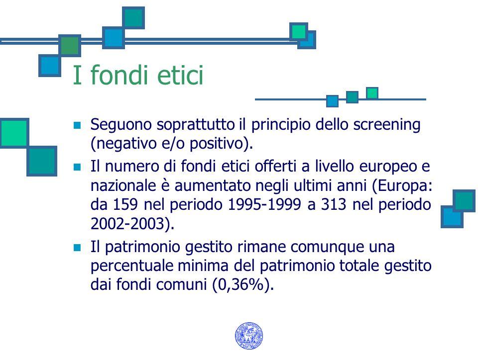 I fondi etici Seguono soprattutto il principio dello screening (negativo e/o positivo).