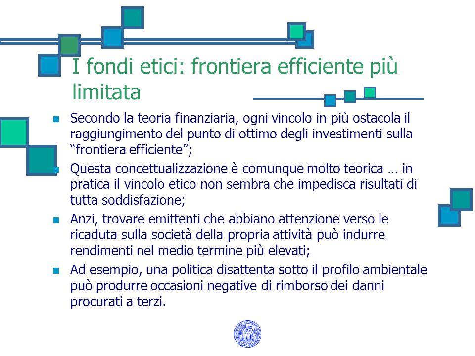 I fondi etici: frontiera efficiente più limitata