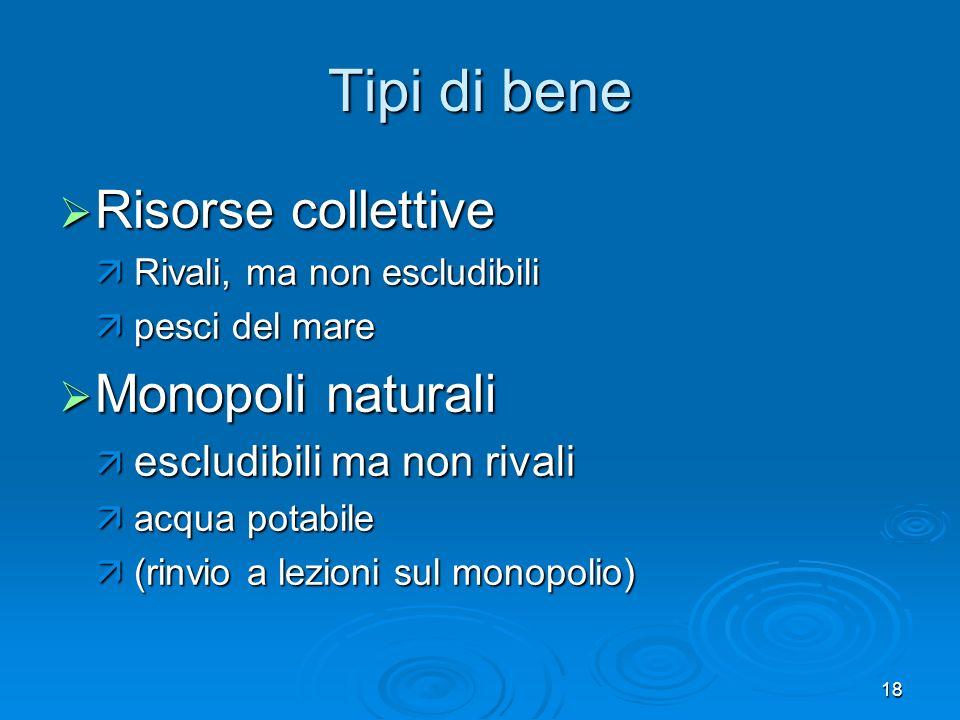 Tipi di bene Risorse collettive Monopoli naturali