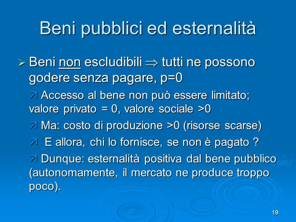 Beni pubblici ed esternalità