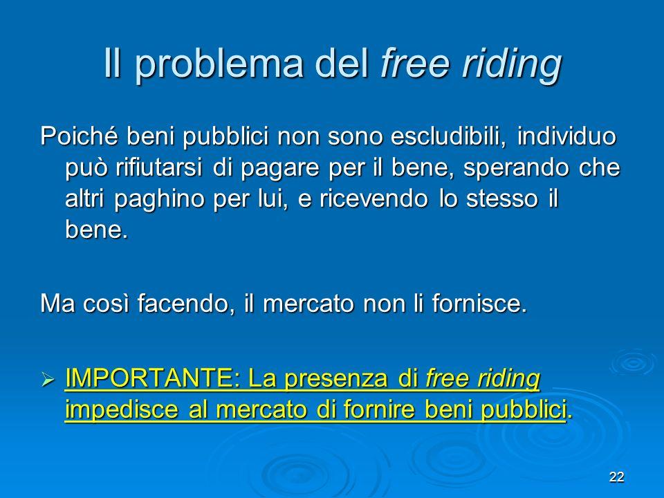 Il problema del free riding