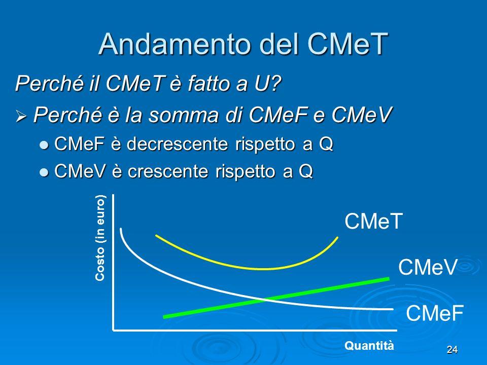 Andamento del CMeT Perché il CMeT è fatto a U