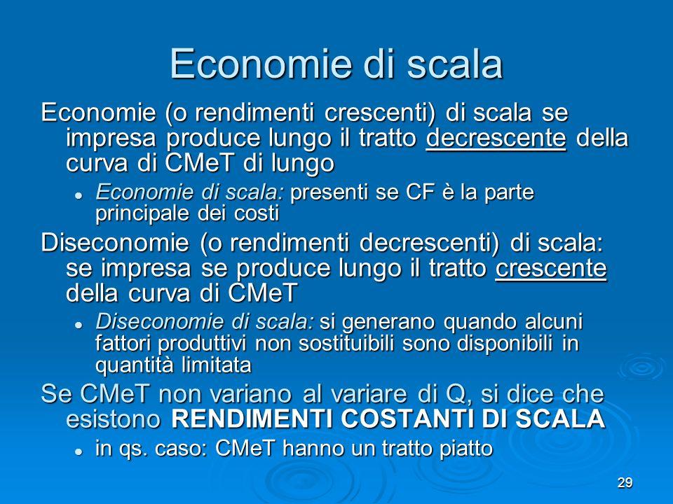 Economie di scala Economie (o rendimenti crescenti) di scala se impresa produce lungo il tratto decrescente della curva di CMeT di lungo.