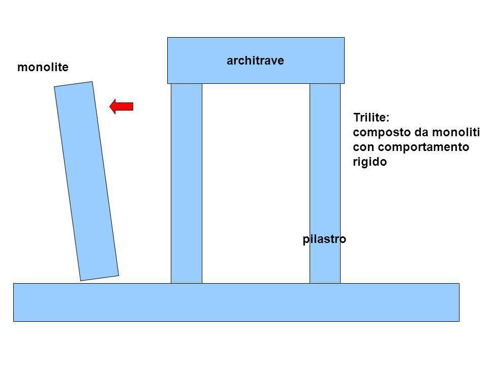 architrave monolite Trilite: composto da monoliti con comportamento rigido pilastro