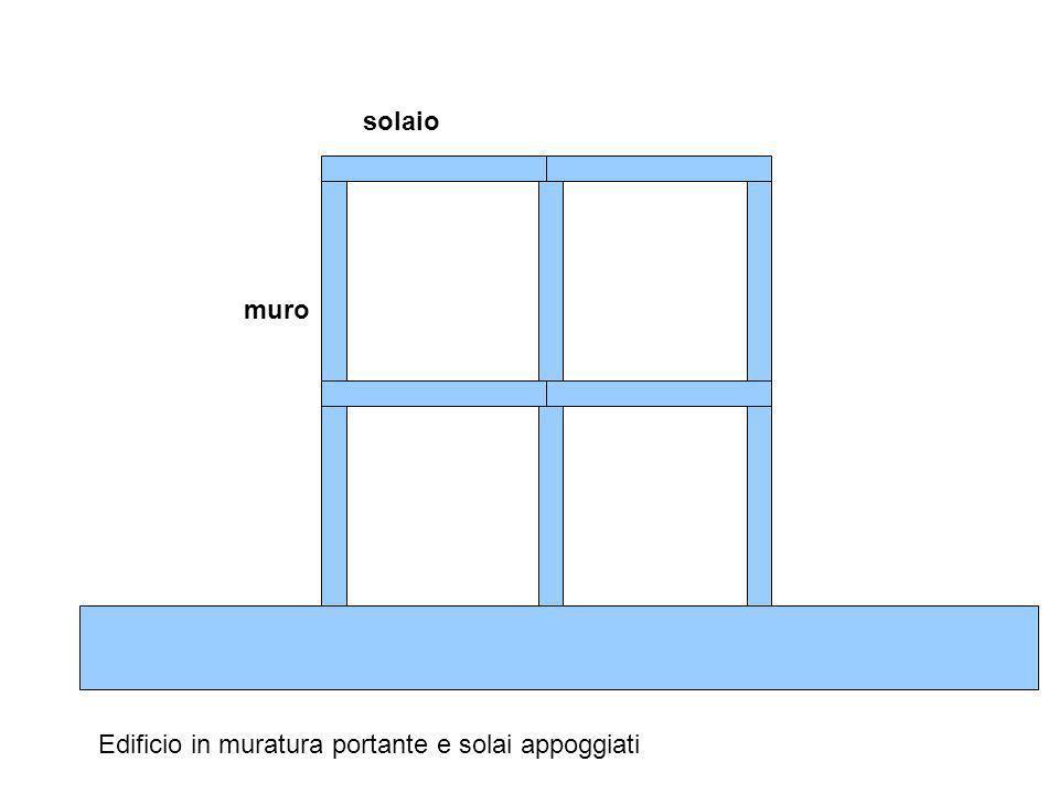 solaio muro Edificio in muratura portante e solai appoggiati
