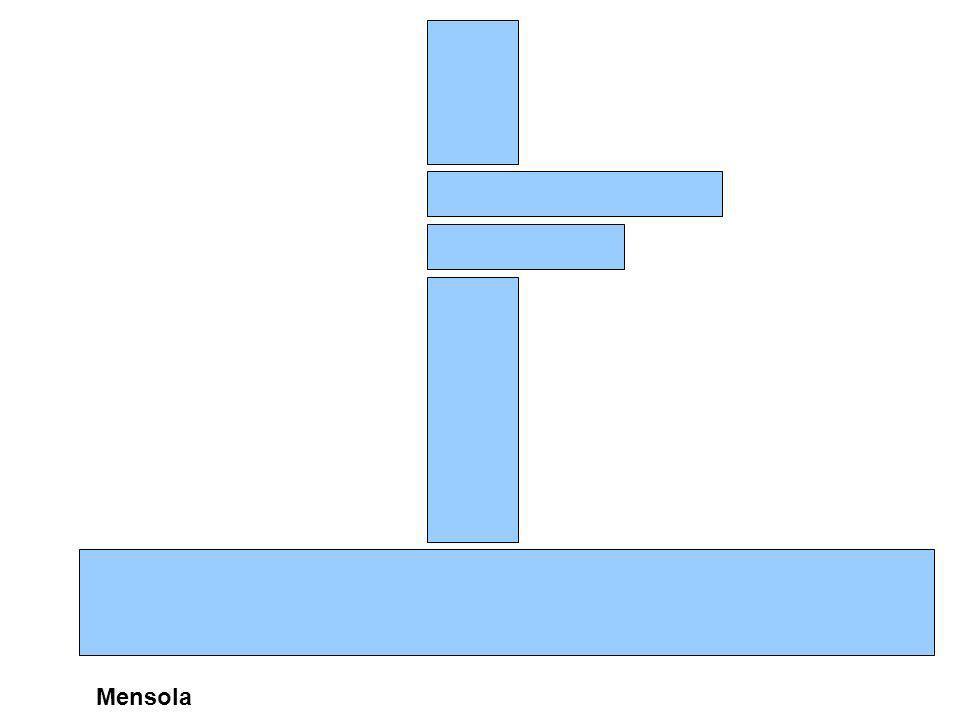 Mensola