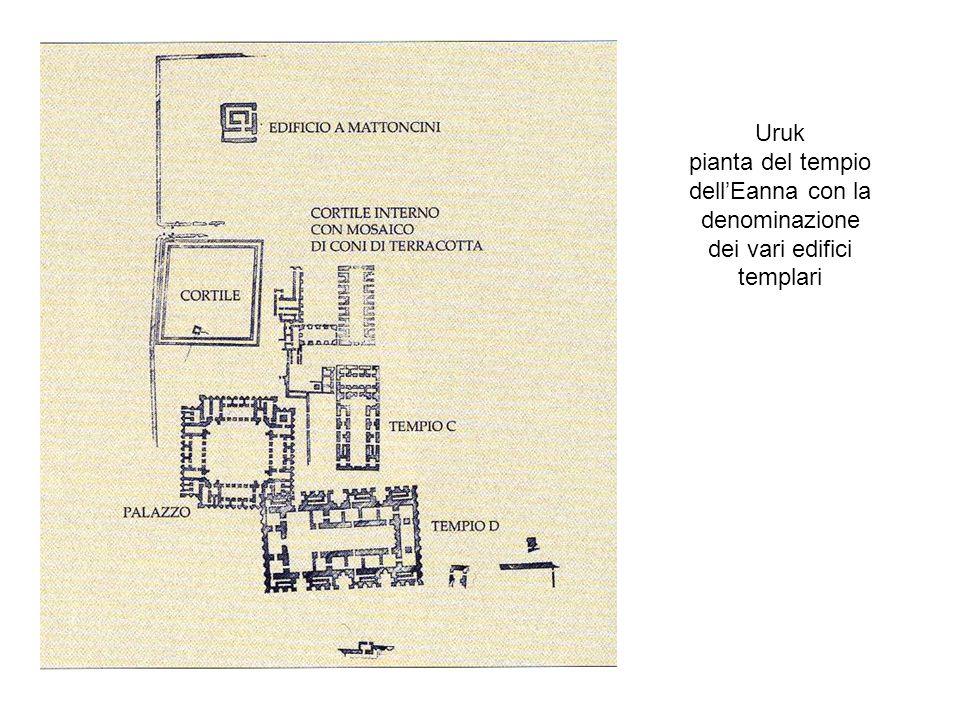 Uruk pianta del tempio dell'Eanna con la denominazione dei vari edifici templari
