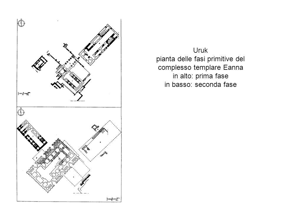 Uruk pianta delle fasi primitive del complesso templare Eanna in alto: prima fase in basso: seconda fase