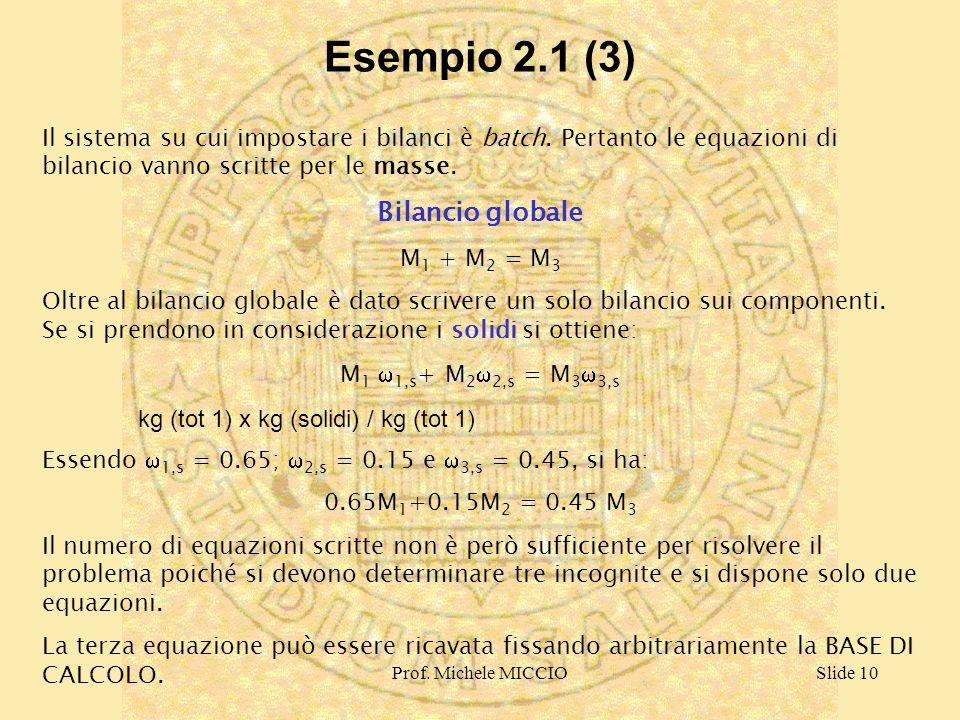 Esempio 2.1 (3) Bilancio globale